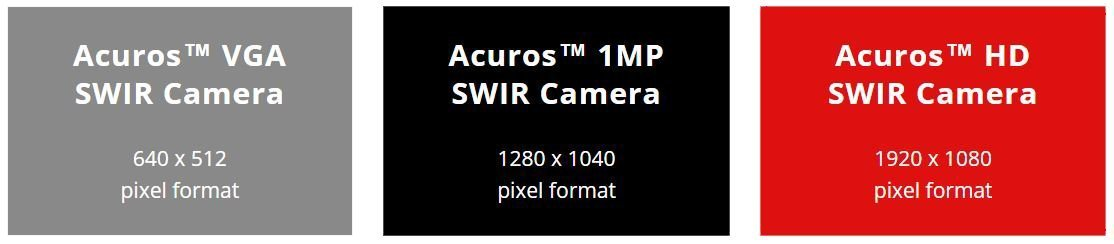 acuros-cameras-different-pixel-format