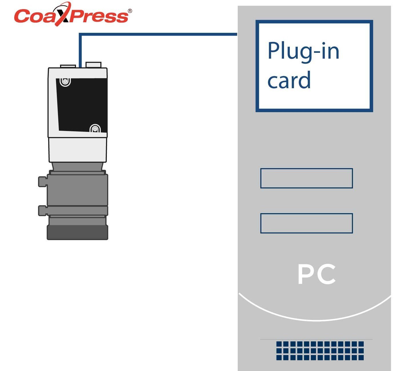 coaxpress_plug-in-card_de_half_width