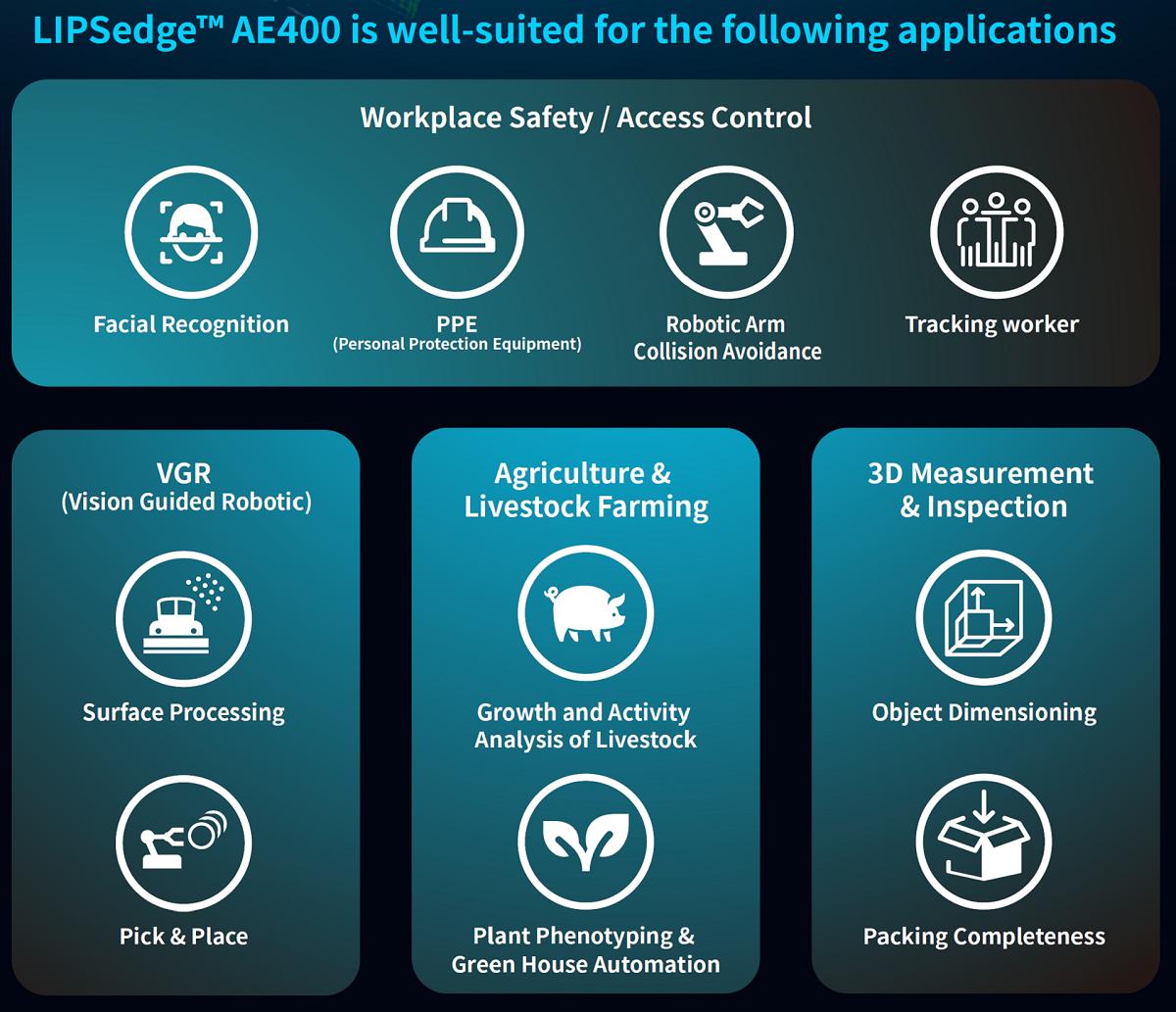 ae400_applications_sodavision