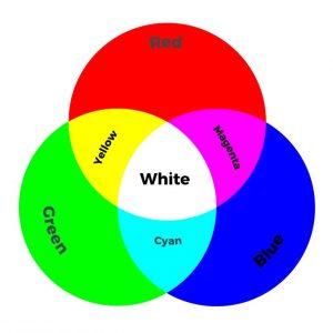 colour-spectrum-sodavision