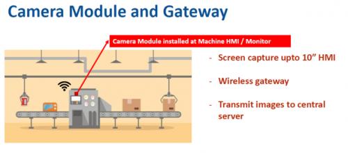 camera-module-getaway-1